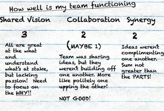 teamworkpic
