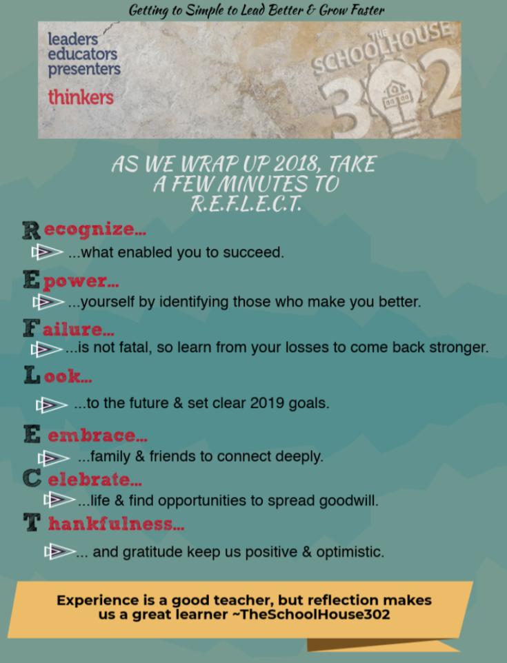 R.E.F.L.E.C.T._Infographic